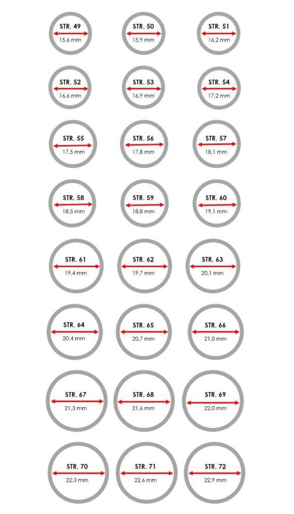 Ringstørrelse | Tabell og guide for å finne riktig størrelse